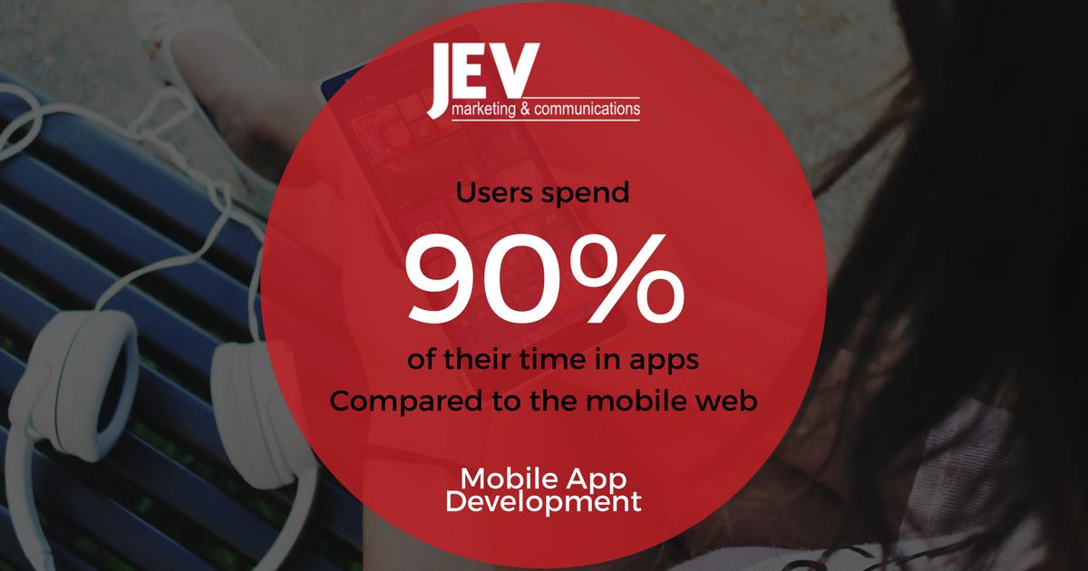 Mobile app usage